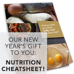Free nutrition cheatsheet